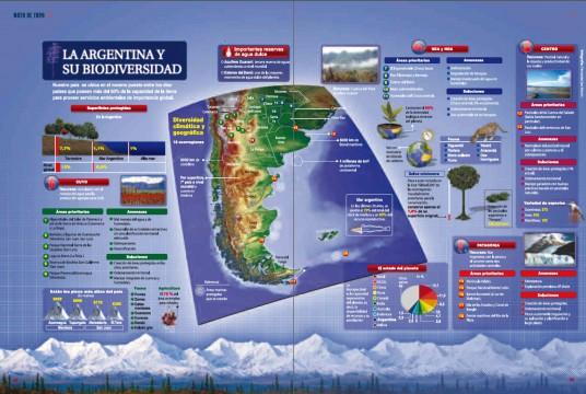 Infografía Recursos Naturales