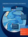 Argentina y los límites de su plataforma continental